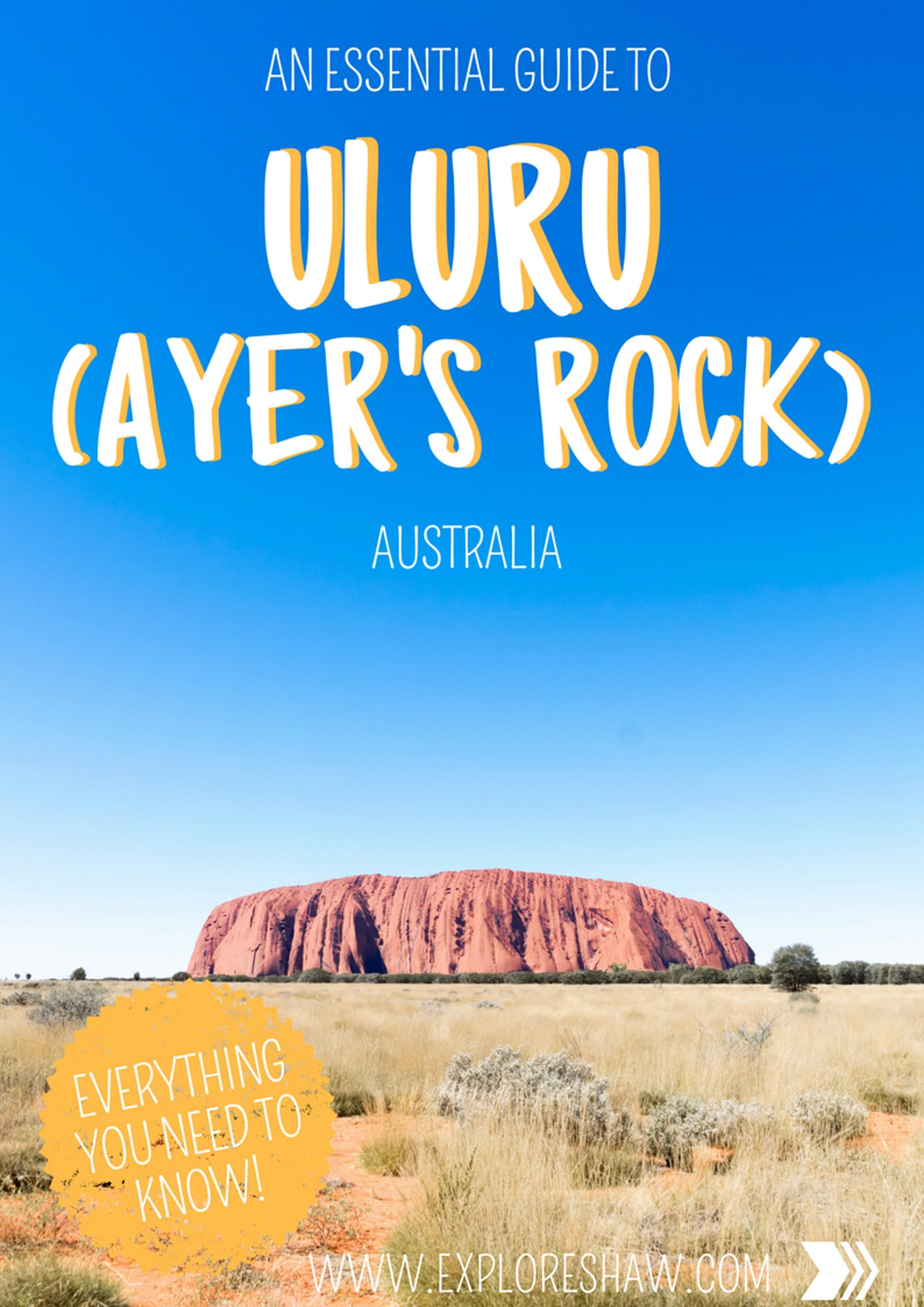 AN ESSENTIAL GUIDE TO ULURU